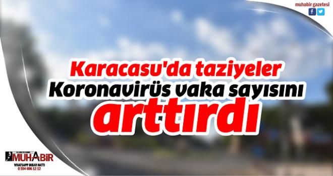 Karacasu'da taziyeler Korona virüs vaka sayısını arttırdı