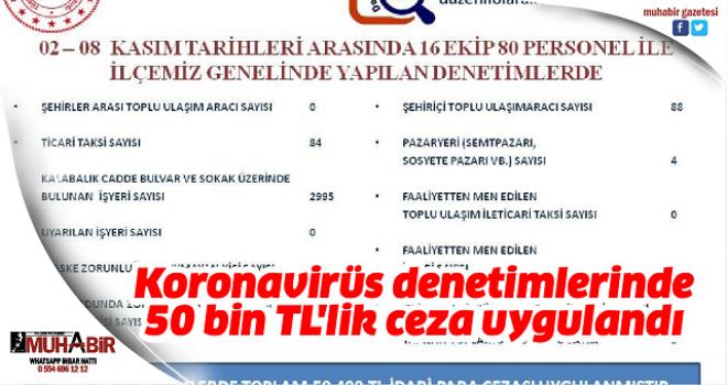 Koronavirüs denetimlerinde 50 bin TL'lik ceza uygulandı