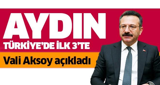 Aydın Türkiye'de ilk 3'te